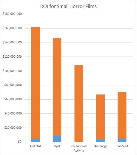 09 investor chart 2